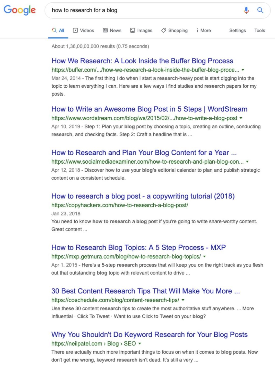 How to Research for a Blog Post? [Updated] | RankWatch Blog