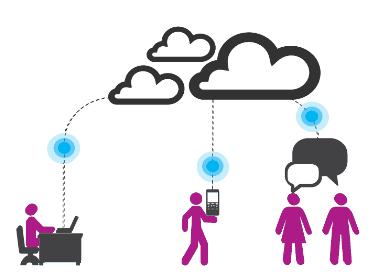 Evolution-of-Cloud-to-Fog-Computing.