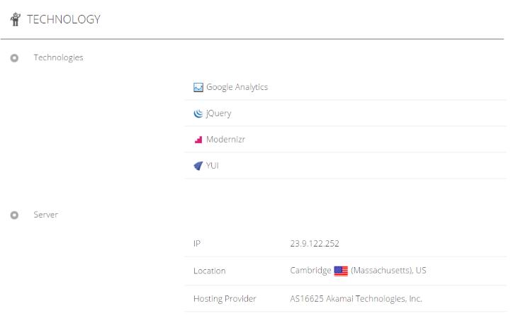 Rankwatch-website-analyzer-technology