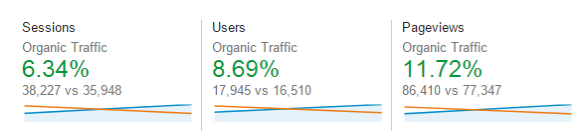 data-for-organic-traffic
