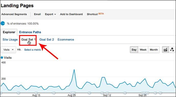 Google Analytics Tips to boost your sales