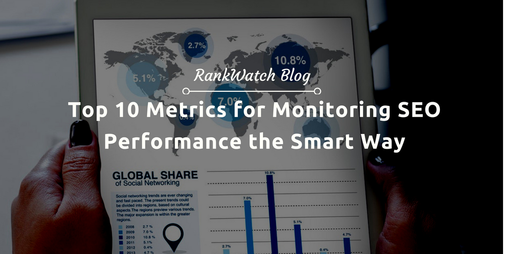 Monitoring SEO Performance