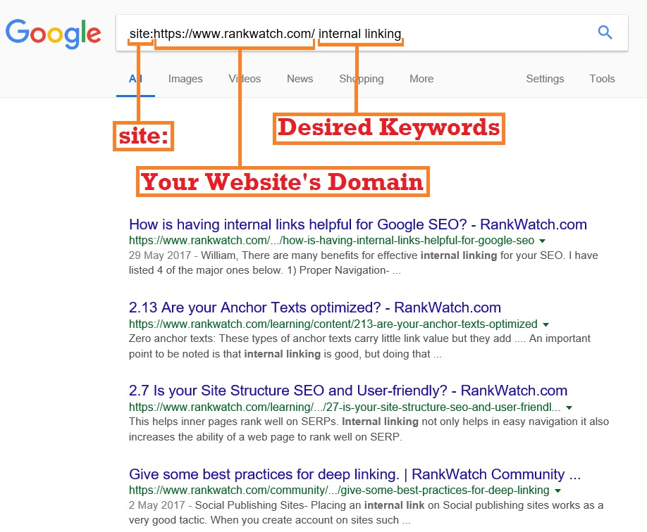 Search google for your own web pages related to your keywords