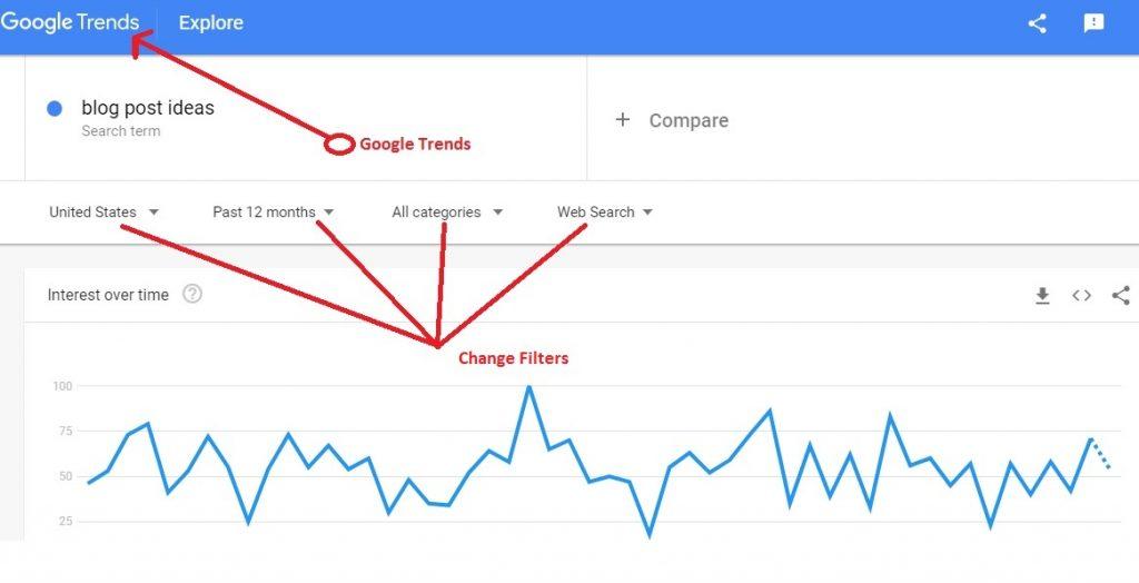 Updated Google Trends