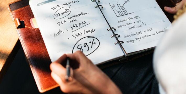 PPC marketing is measurable and scalable