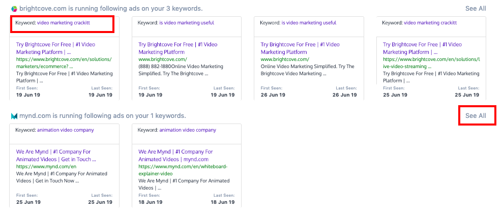 Top competitive keywords in Competitive Analysis