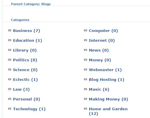 USA-Sub-category