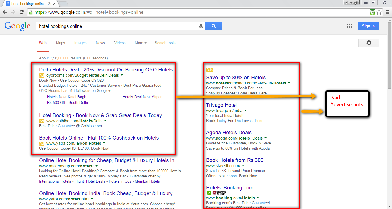 Your search query gives the result of paid advertisments.