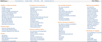 Categories-of-Amazon-by-departments