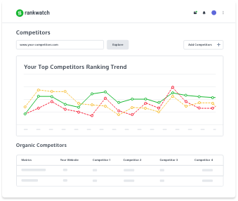 Competitor Rank Tracker