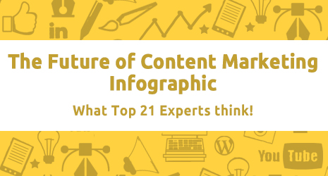 21 Experts Predict the Future of Content Marketing